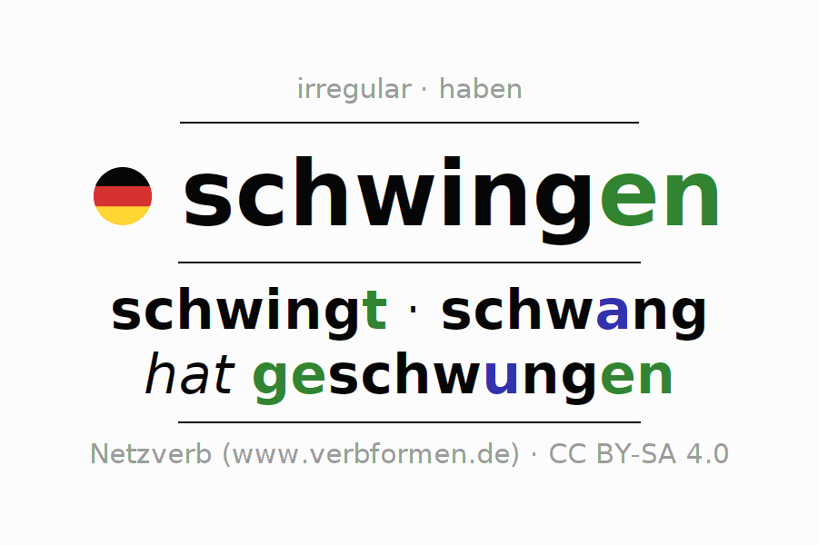 Entire conjugation of the German verb sich schwingen (hat). All tenses are clearly represented in a table.