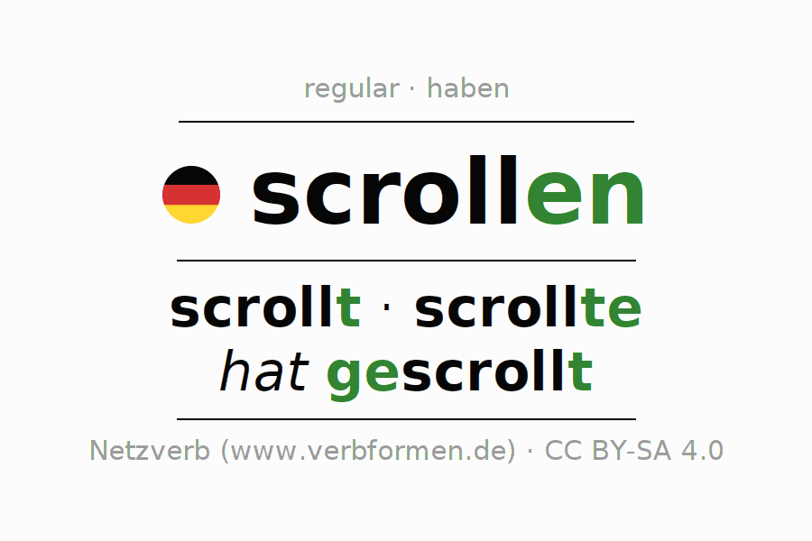 Entire conjugation of the German verb scrollen. All tenses are clearly represented in a table.