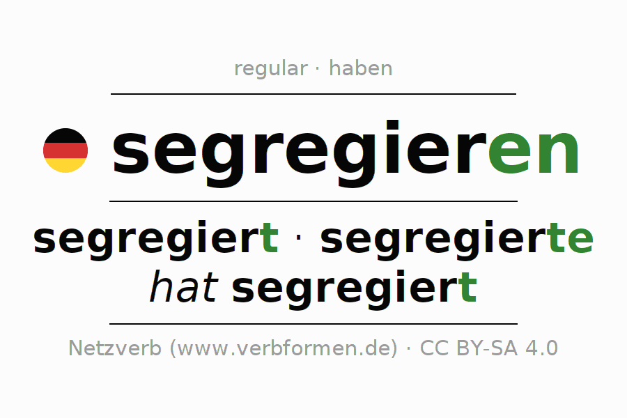 Conjugation of German verb segregieren