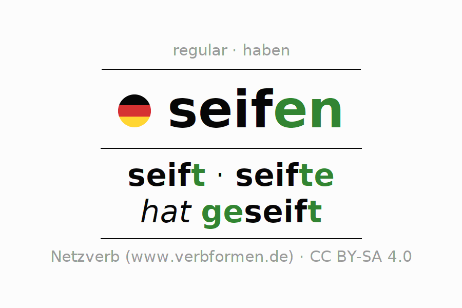 Entire conjugation of the German verb seifen. All tenses are clearly represented in a table.