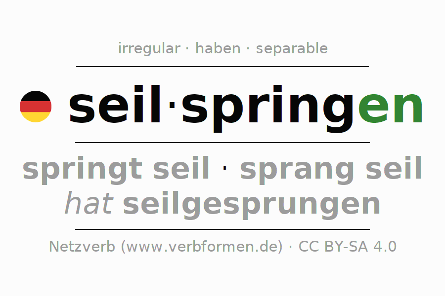 Entire conjugation of the German verb seilspringen (ist). All tenses and modes are clearly represented in a table.