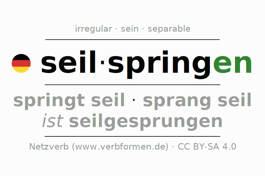 Entire conjugation of the German verb seilspringen (ist). All tenses are clearly represented in a table.