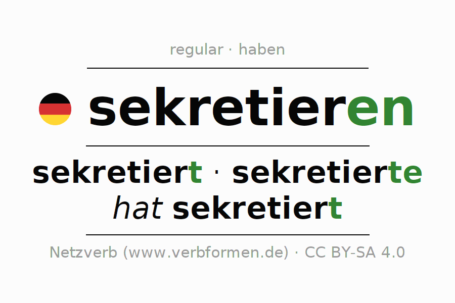 Entire conjugation of the German verb sekretieren. All tenses are clearly represented in a table.