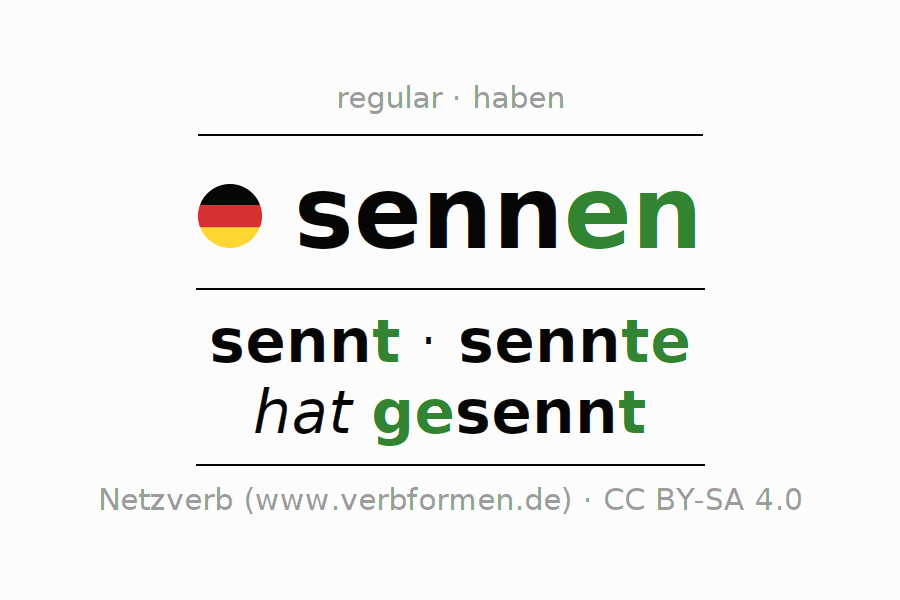 Entire conjugation of the German verb sennen. All tenses are clearly represented in a table.