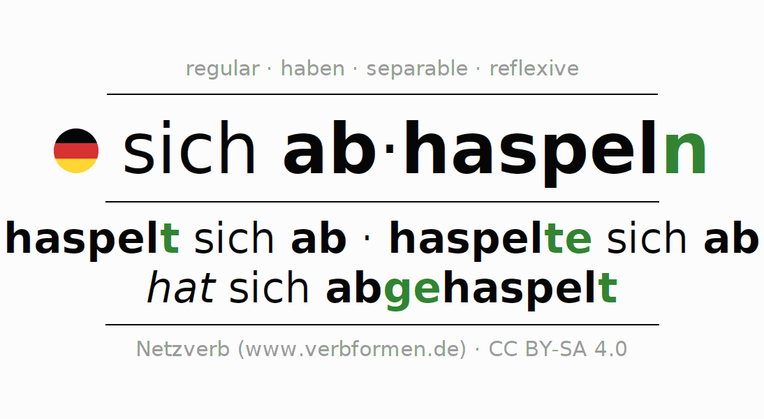 Entire conjugation of the German verb abhaspeln. All tenses and modes are clearly represented in a table.