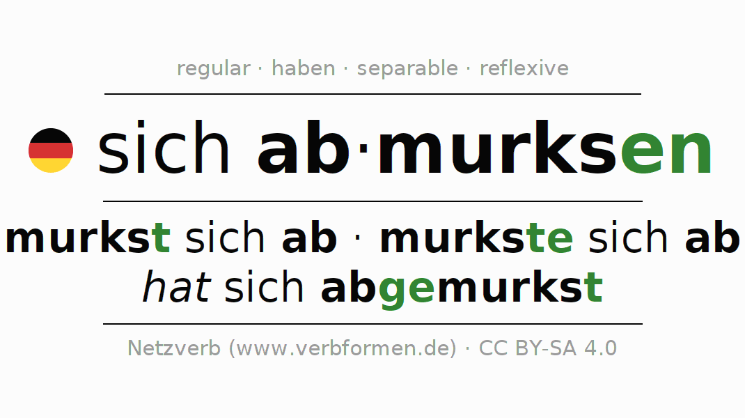 Entire conjugation of the German verb sich abmurksen. All tenses are clearly represented in a table.