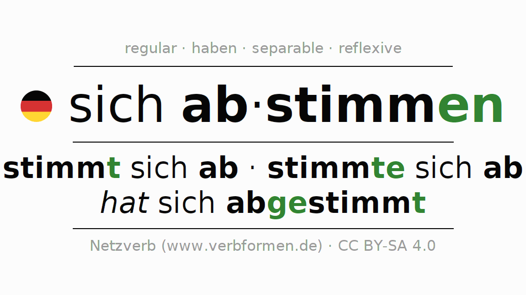 Entire conjugation of the German verb abstimmen. All tenses and modes are clearly represented in a table.