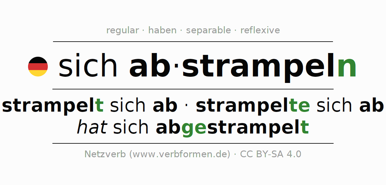 Conjugation of German verb sich abstrampeln