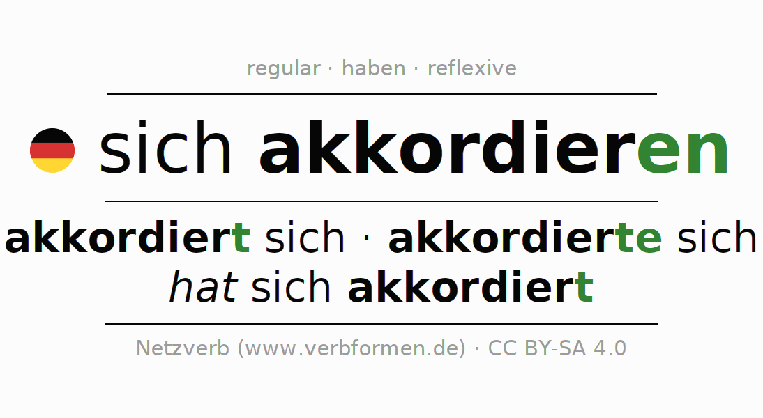Entire conjugation of the German verb sich akkordieren. All tenses and modes are clearly represented in a table.