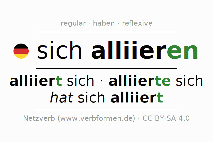 Entire conjugation of the German verb sich alliieren. All tenses are clearly represented in a table.