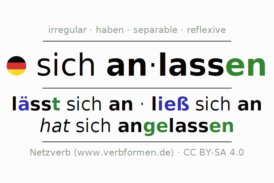 Entire conjugation of the German verb anlassen. All tenses and modes are clearly represented in a table.