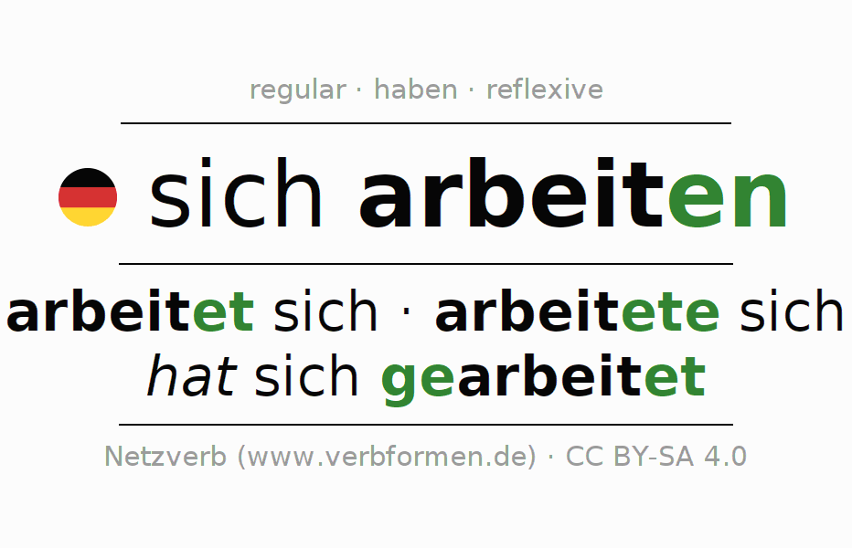 Word search | Verb sich arbeiten | Puzzle for the conjugation of German  Verbs - Netzverb