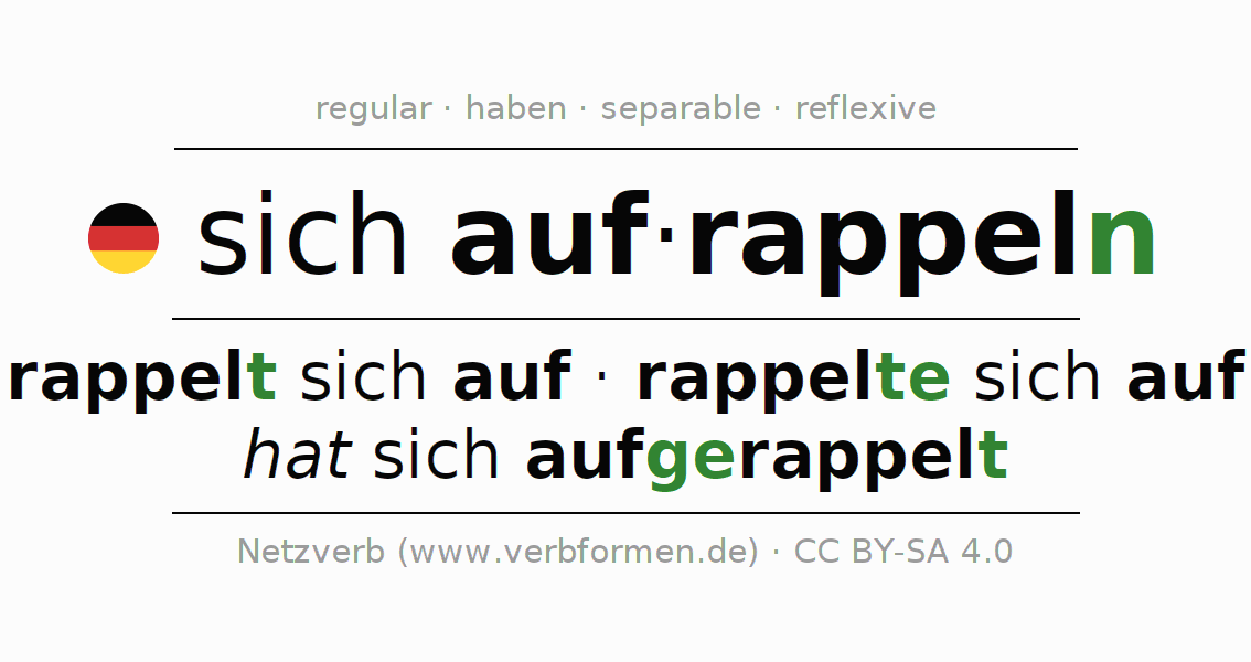 Conjugation of German verb sich aufrappeln