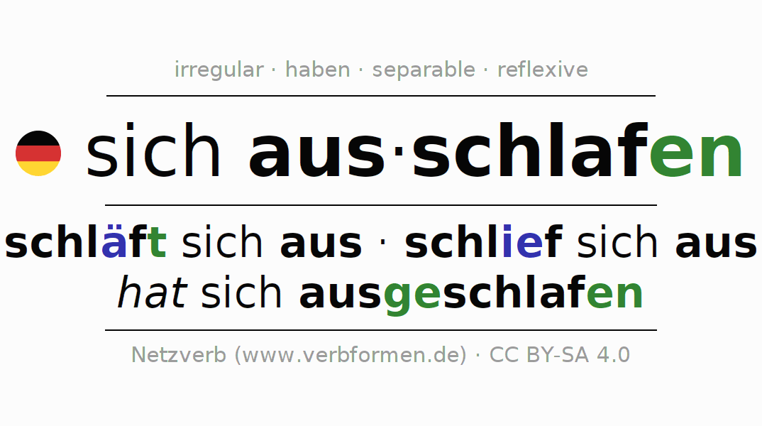 Entire conjugation of the German verb sich ausschlafen. All tenses and modes are clearly represented in a table.
