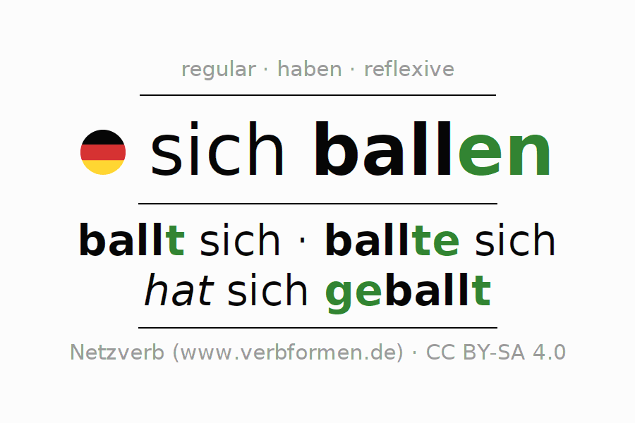Entire conjugation of the German verb sich ballen. All tenses and modes are clearly represented in a table.