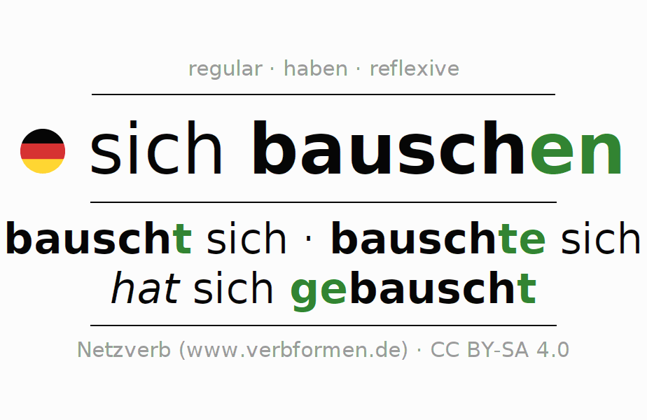 Conjugation of German verb sich bauschen