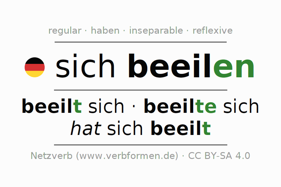 Entire conjugation of the German verb sich beeilen. All tenses and modes are clearly represented in a table.