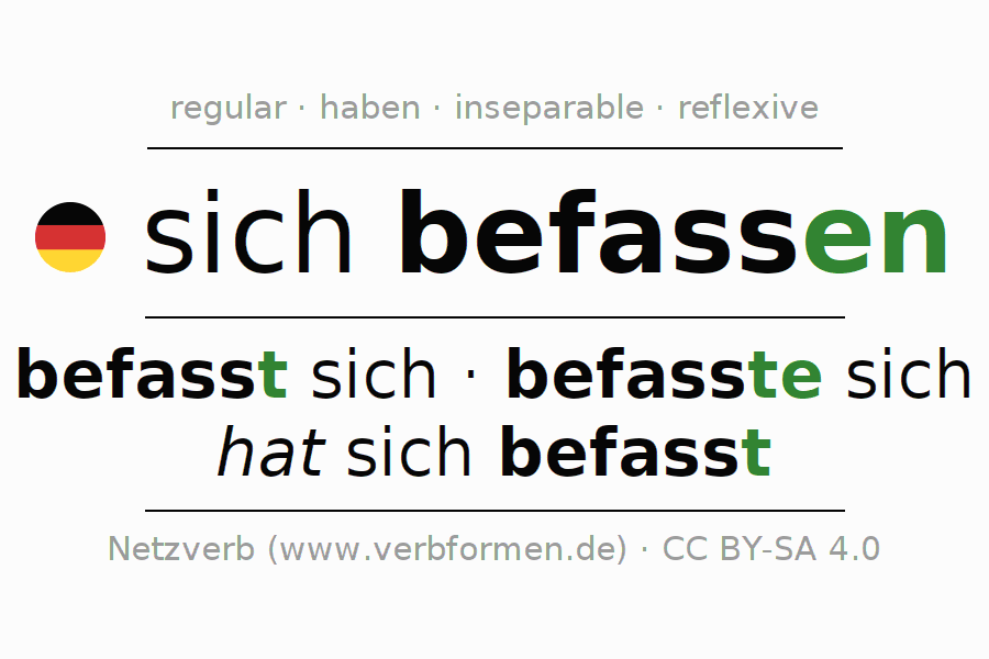 Entire conjugation of the German verb sich befassen. All tenses and modes are clearly represented in a table.