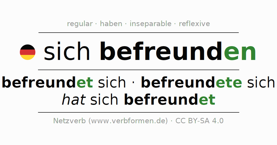 Entire conjugation of the German verb sich befreunden. All tenses and modes are clearly represented in a table.