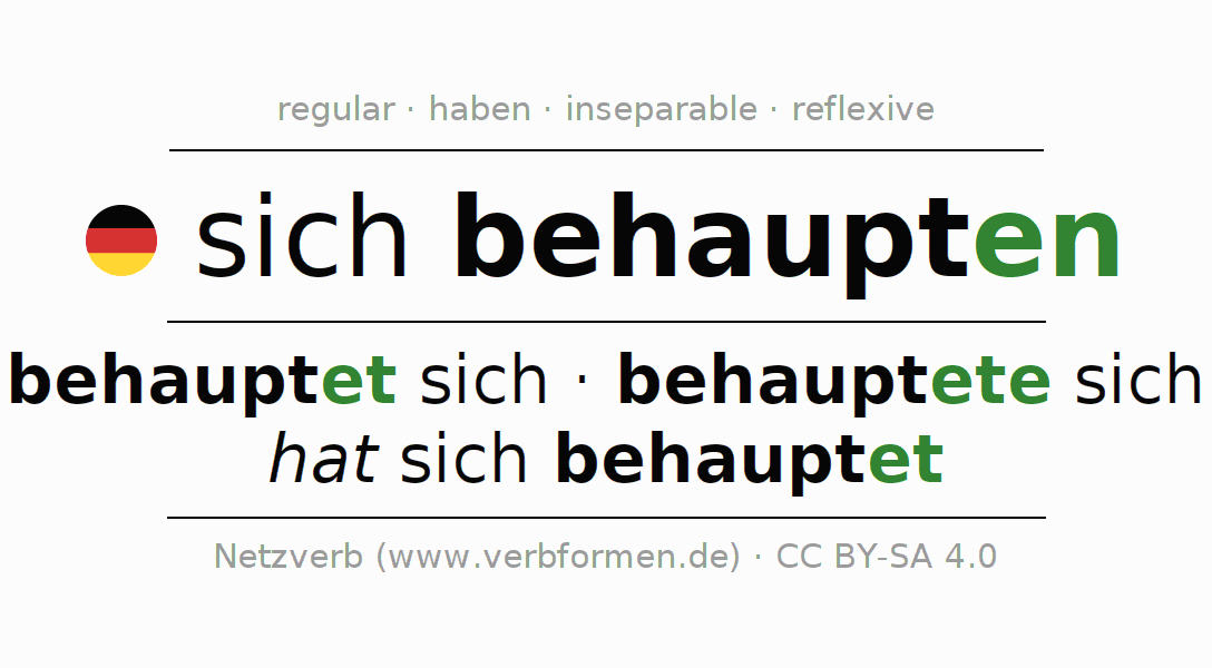 Conjugation of German verb sich behaupten