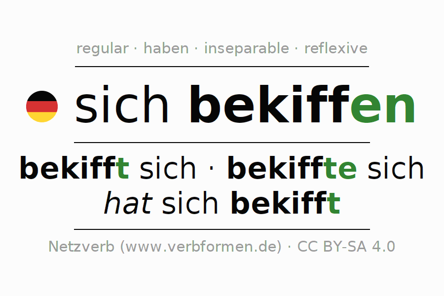 Entire conjugation of the German verb sich bekiffen. All tenses and modes are clearly represented in a table.