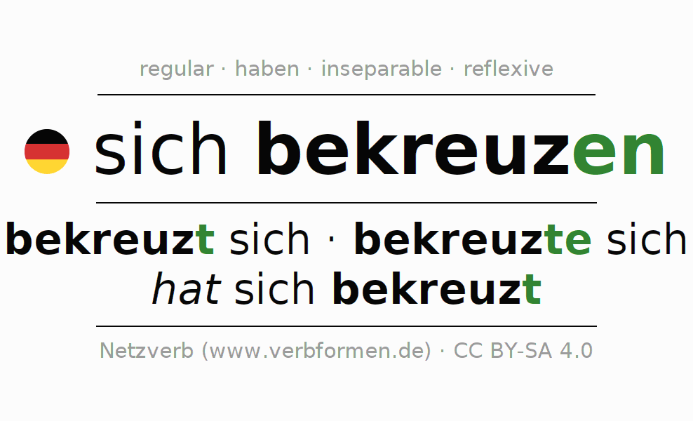 Conjugation of verb sich bekreuzen