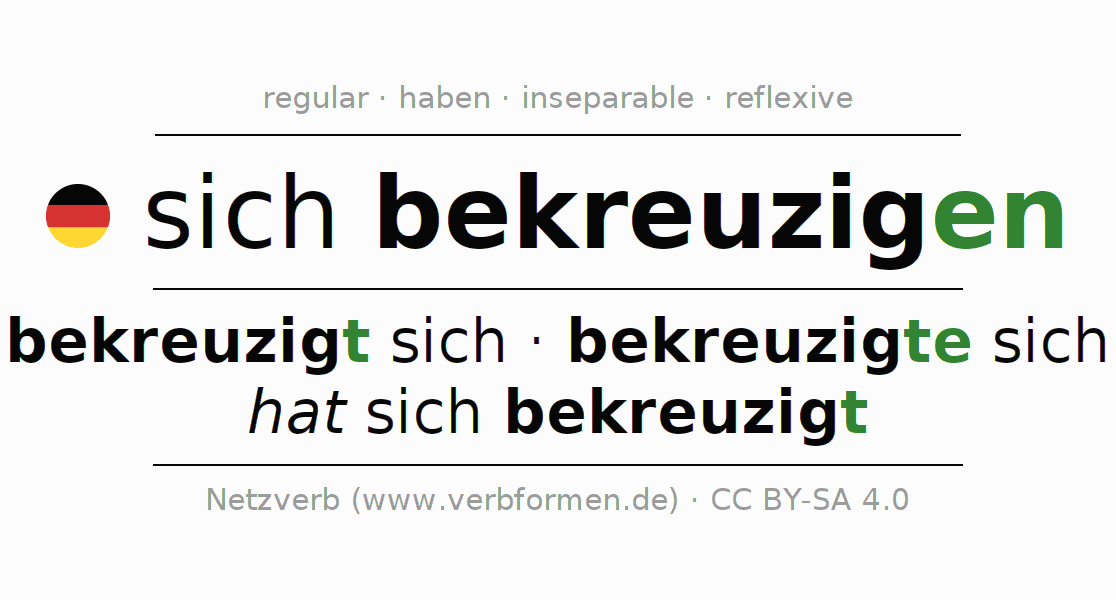 Entire conjugation of the German verb sich bekreuzigen. All tenses are clearly represented in a table.