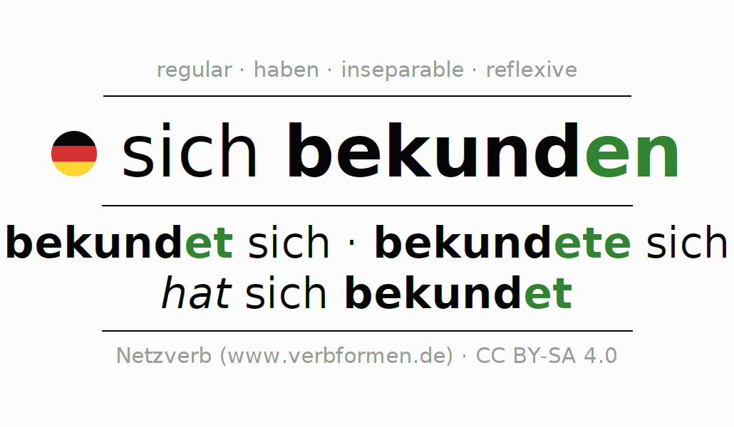 Entire conjugation of the German verb bekunden. All tenses and modes are clearly represented in a table.