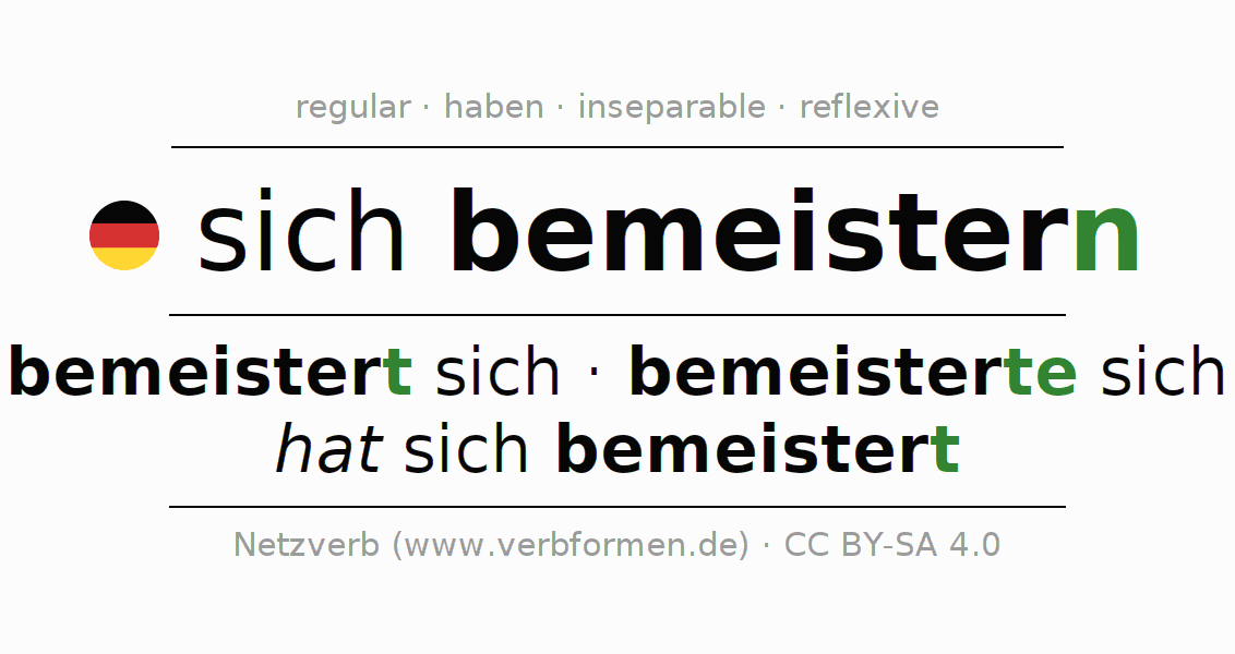 Conjugation of German verb sich bemeistern