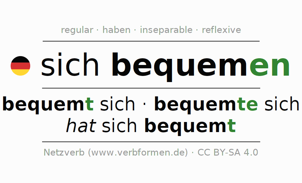 Entire conjugation of the German verb sich bequemen. All tenses are clearly represented in a table.
