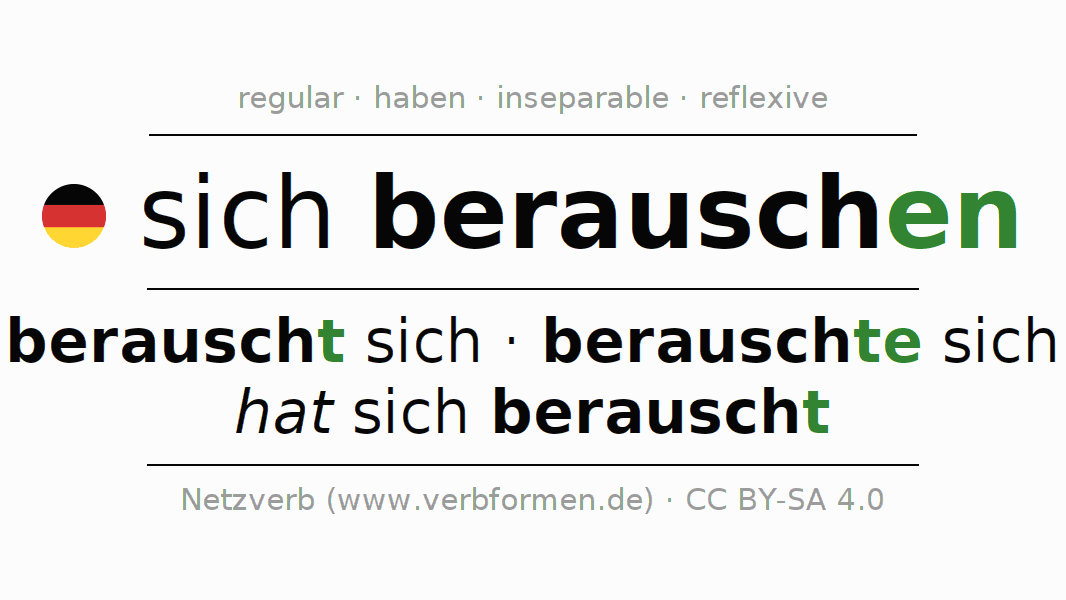 Entire conjugation of the German verb sich berauschen. All tenses and modes are clearly represented in a table.