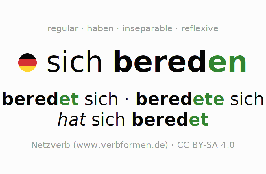 Entire conjugation of the German verb sich bereden. All tenses and modes are clearly represented in a table.