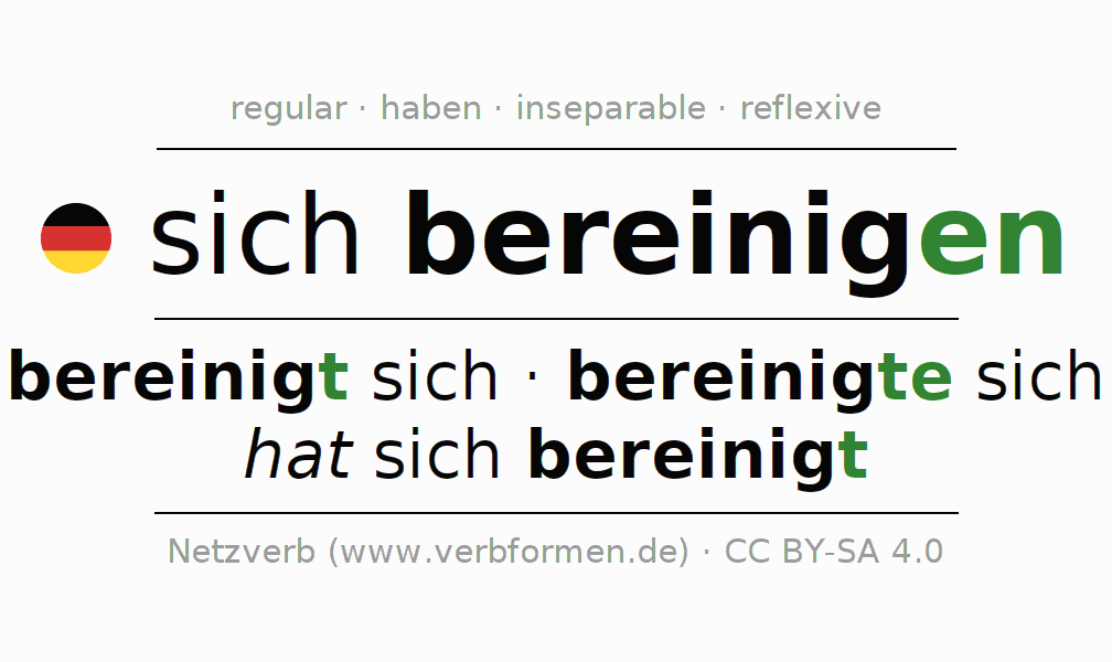 Entire conjugation of the German verb sich bereinigen. All tenses and modes are clearly represented in a table.