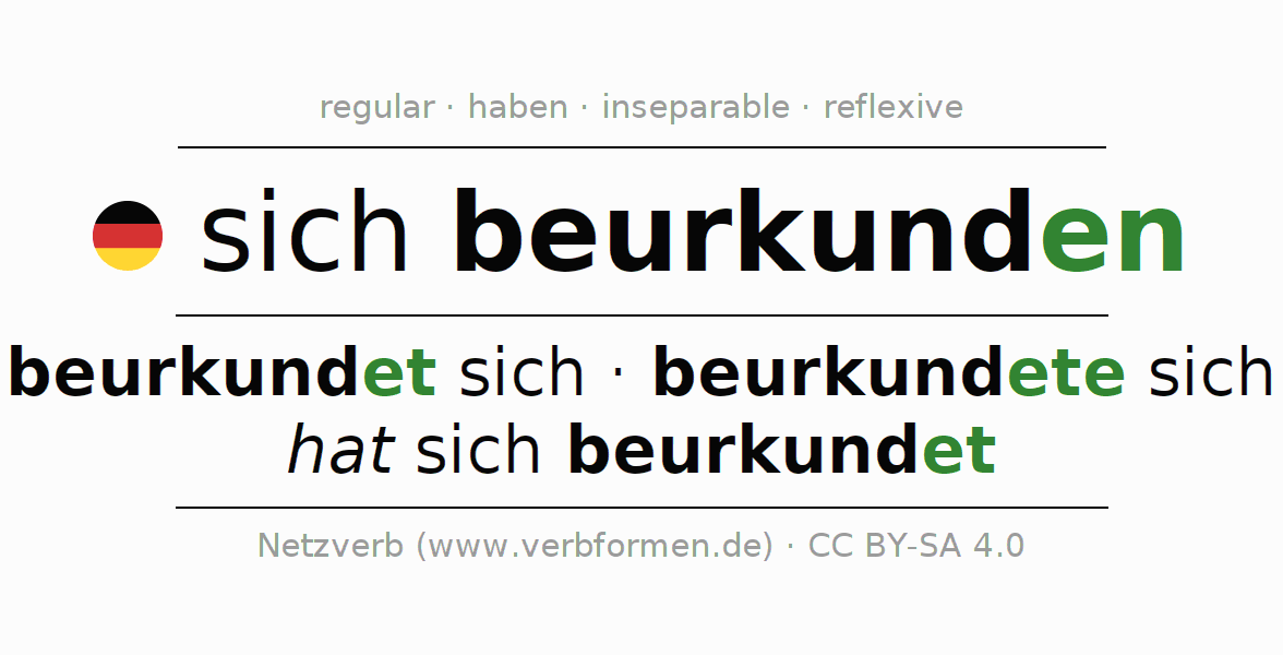 Entire conjugation of the German verb sich beurkunden. All tenses are clearly represented in a table.