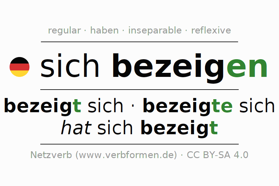 Entire conjugation of the German verb sich bezeigen. All tenses are clearly represented in a table.
