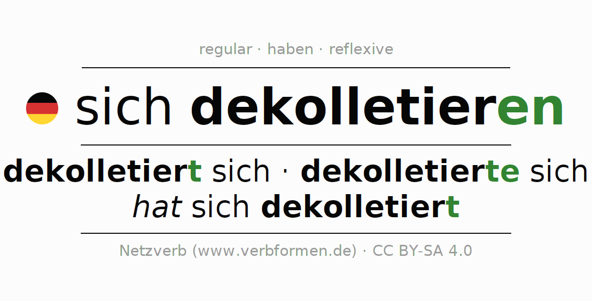 Entire conjugation of the German verb dekolletieren. All tenses and modes are clearly represented in a table.