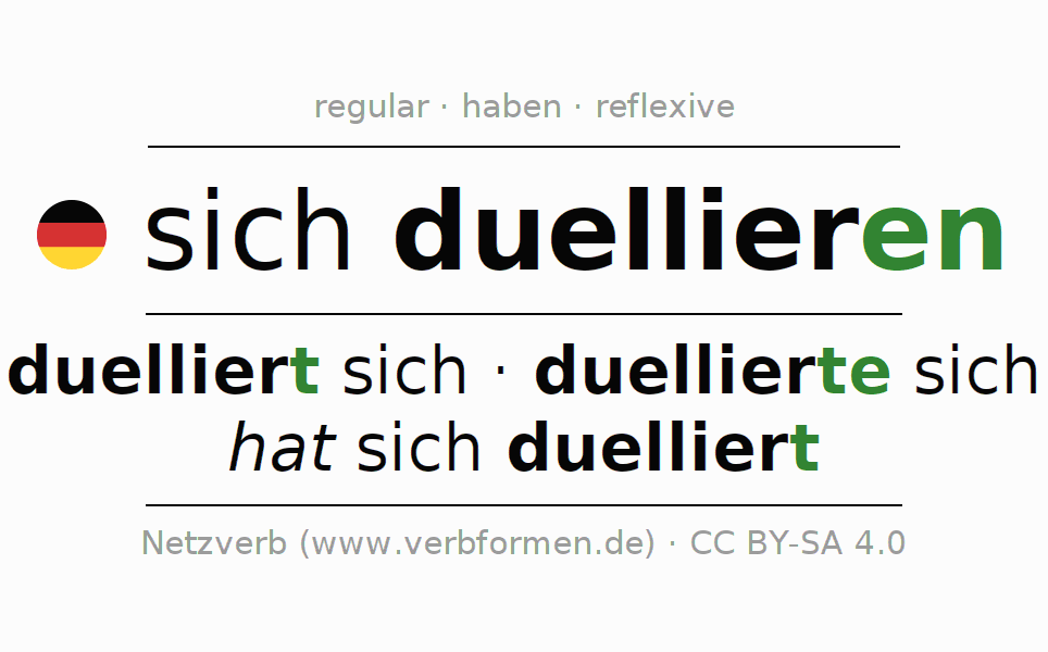 Entire conjugation of the German verb sich duellieren. All tenses and modes are clearly represented in a table.