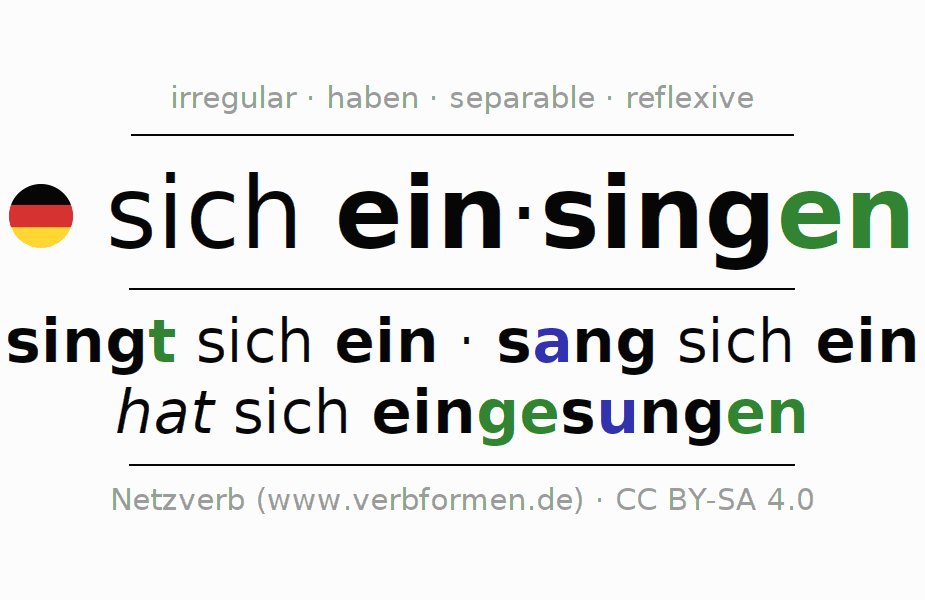 Conjugation of German verb sich einsingen