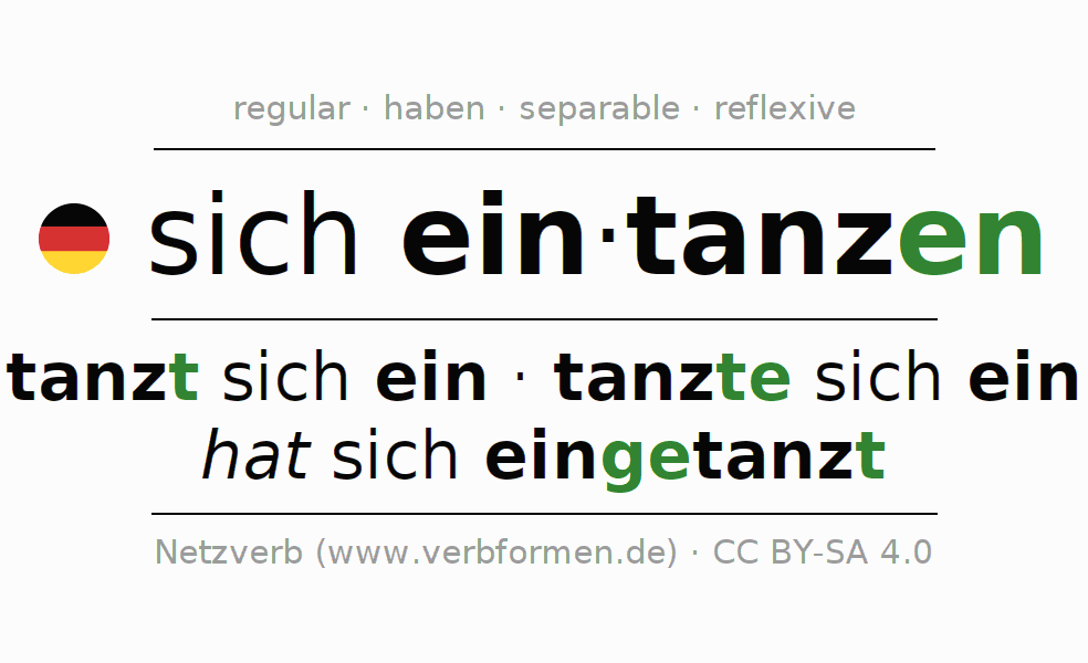 Entire conjugation of the German verb sich eintanzen. All tenses and modes are clearly represented in a table.