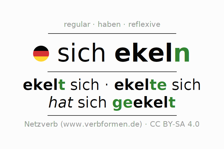 Entire conjugation of the German verb sich ekeln. All tenses are clearly represented in a table.