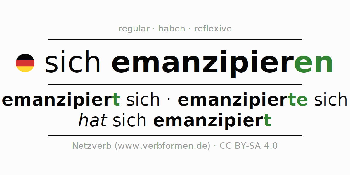 Entire conjugation of the German verb sich emanzipieren. All tenses and modes are clearly represented in a table.