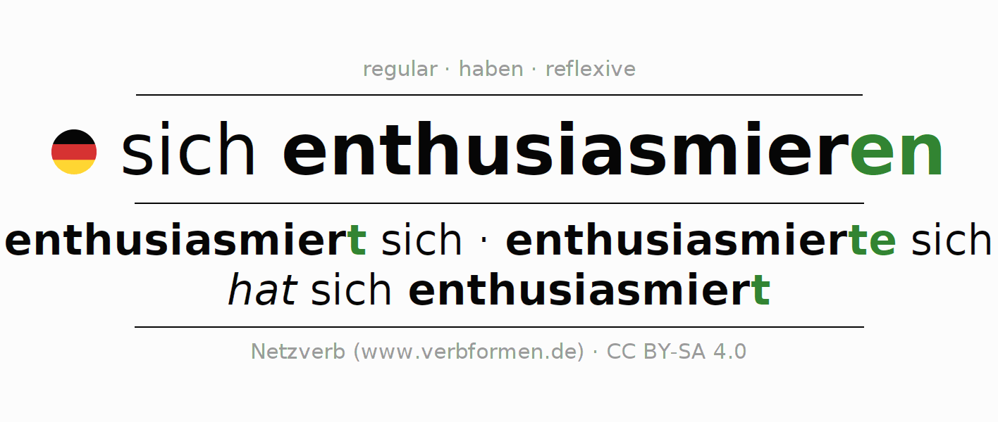 Entire conjugation of the German verb enthusiasmieren. All tenses and modes are clearly represented in a table.