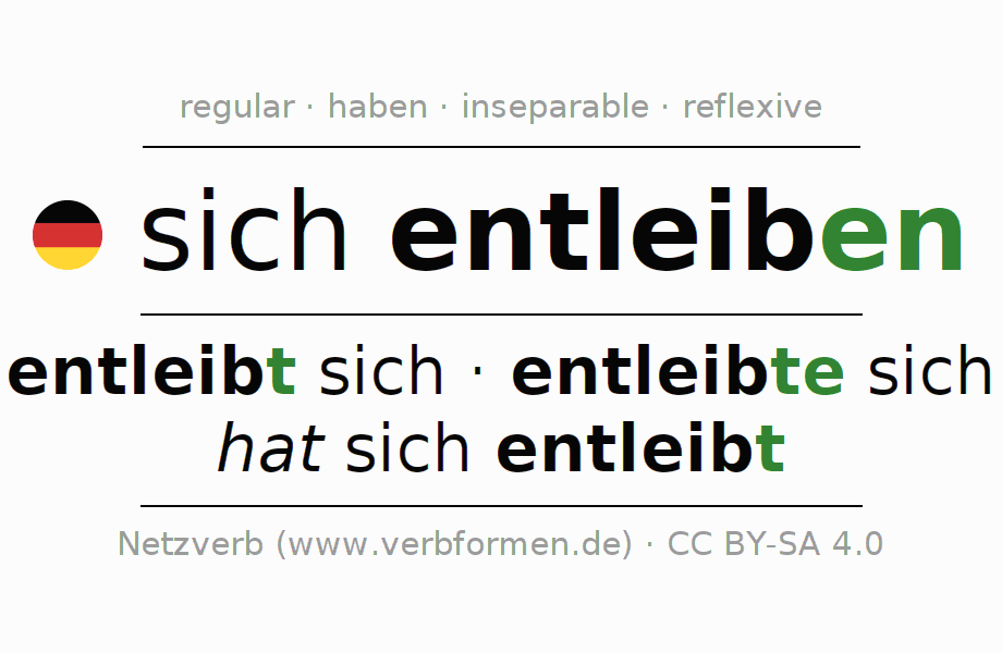 Entire conjugation of the German verb entleiben. All tenses are clearly represented in a table.
