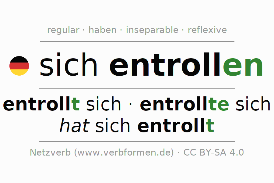 Conjugation of German verb sich entrollen (hat)