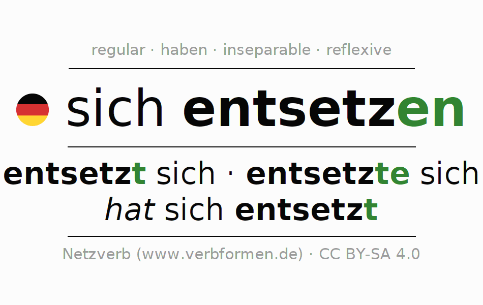Entire conjugation of the German verb sich entsetzen. All tenses and modes are clearly represented in a table.
