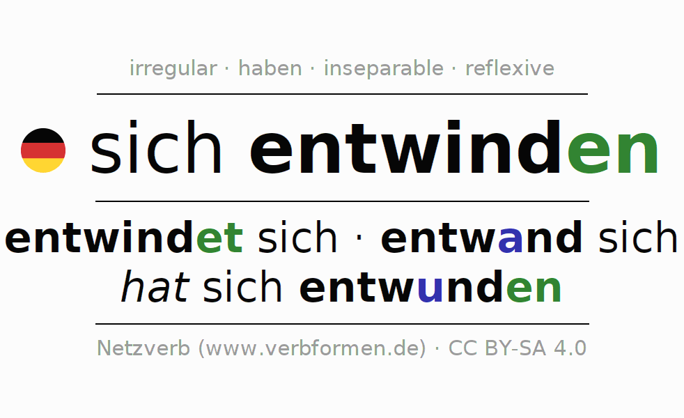 Entire conjugation of the German verb entwinden. All tenses and modes are clearly represented in a table.