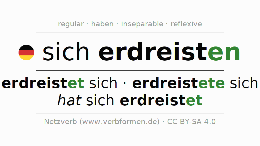 Entire conjugation of the German verb sich erdreisten. All tenses are clearly represented in a table.