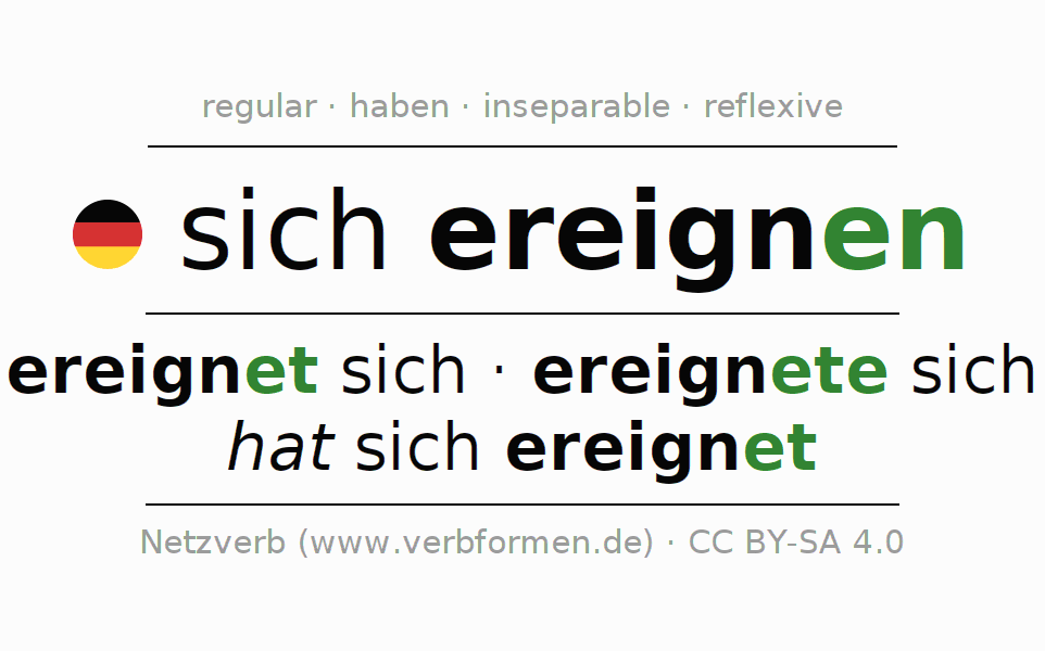 Entire conjugation of the German verb sich ereignen. All tenses are clearly represented in a table.