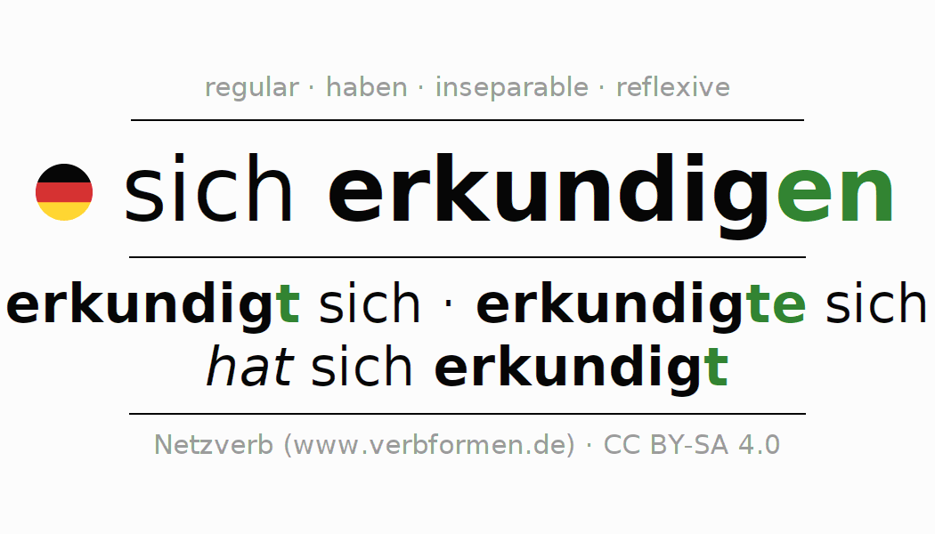 Entire conjugation of the German verb sich erkundigen. All tenses and modes are clearly represented in a table.