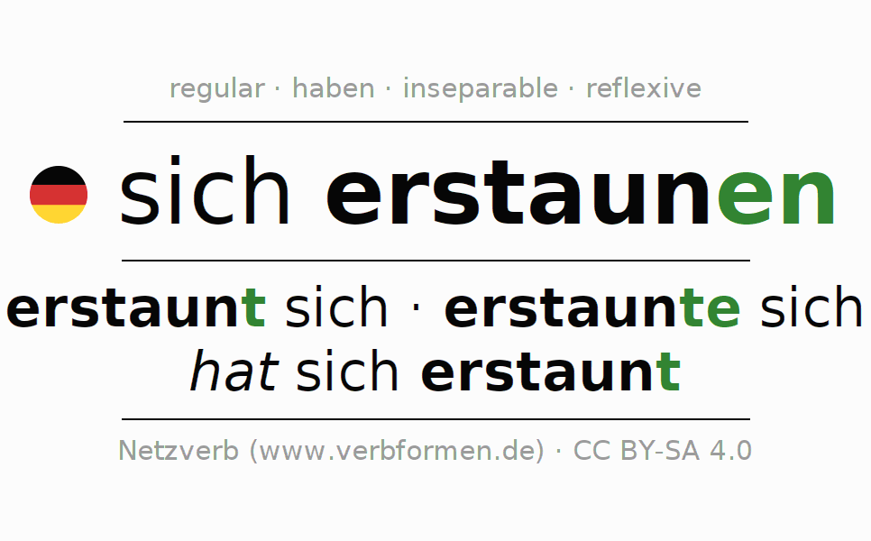 Entire conjugation of the German verb erstaunen (ist). All tenses and modes are clearly represented in a table.